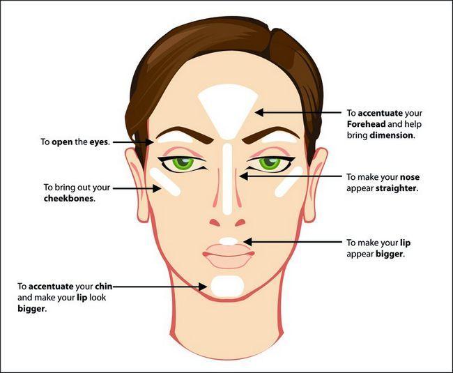 Maquiagem marcador - como aplicar marcador no rosto