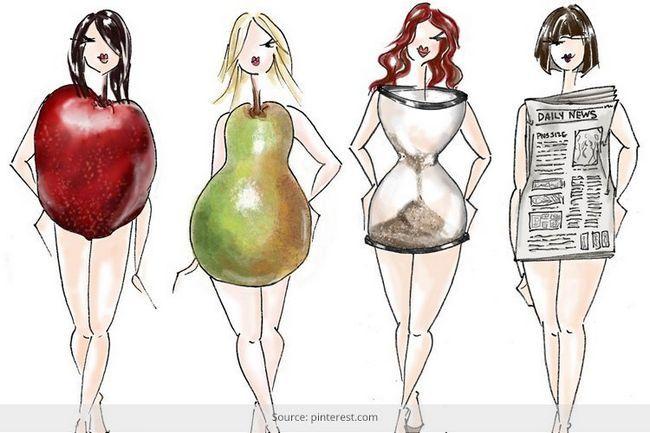 Guia de estilo: como se vestir para seu tipo de corpo?