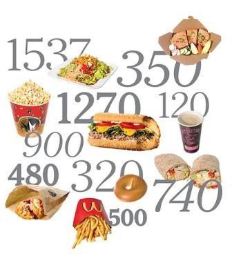 Conte as calorias