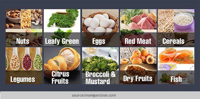 Principais alimentos ricos em 5 de ferro você deve ter durante a gravidez