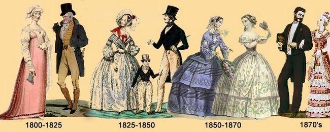 forma do Victorian